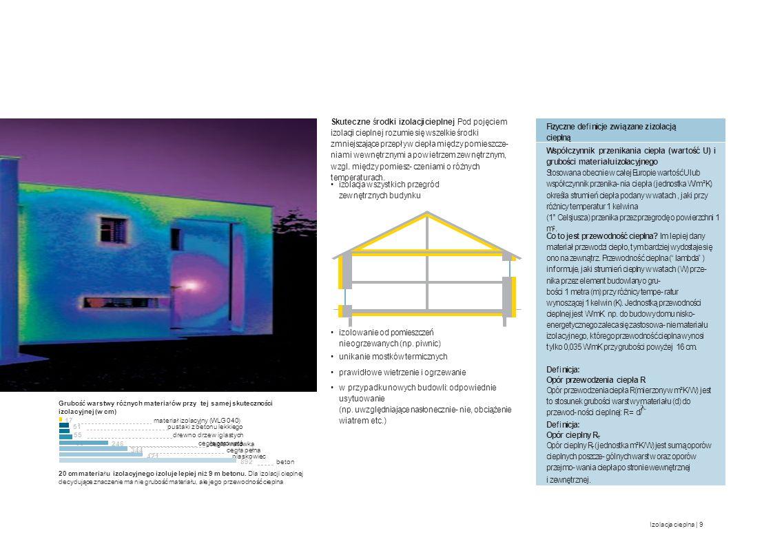 Izolacja cieplna   9 Skuteczne środki izolacji cieplnej Pod pojęciem izolacji cieplnej rozumie się wszelkie środki zmniejszające przepływ ciepła międz