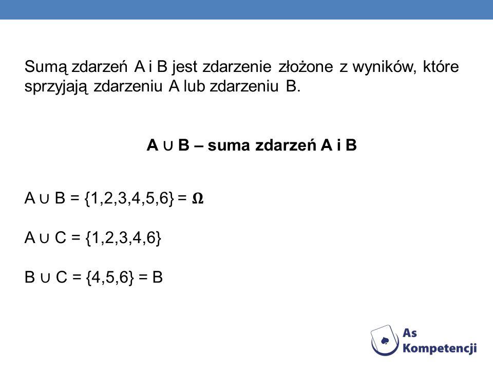 Sumą zdarzeń A i B jest zdarzenie złożone z wyników, które sprzyjają zdarzeniu A lub zdarzeniu B. A B – suma zdarzeń A i B A B = {1,2,3,4,5,6} = A C =