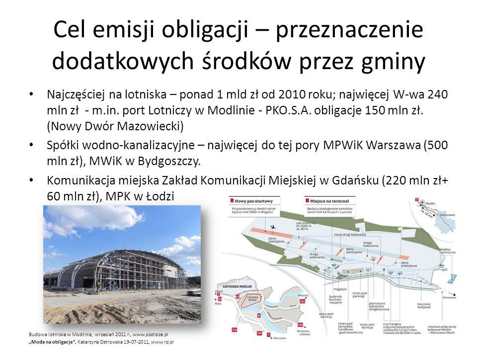 Cel emisji obligacji – przeznaczenie dodatkowych środków przez gminy Najczęściej na lotniska – ponad 1 mld zł od 2010 roku; najwięcej W-wa 240 mln zł