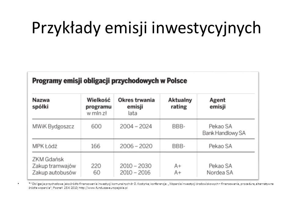 Przykłady emisji inwestycyjnych *Obligacje przychodowe jako źródło finansowania inwestycji komunalnych dr D. Kostyrka; konferencja: Wsparcie inwestycj