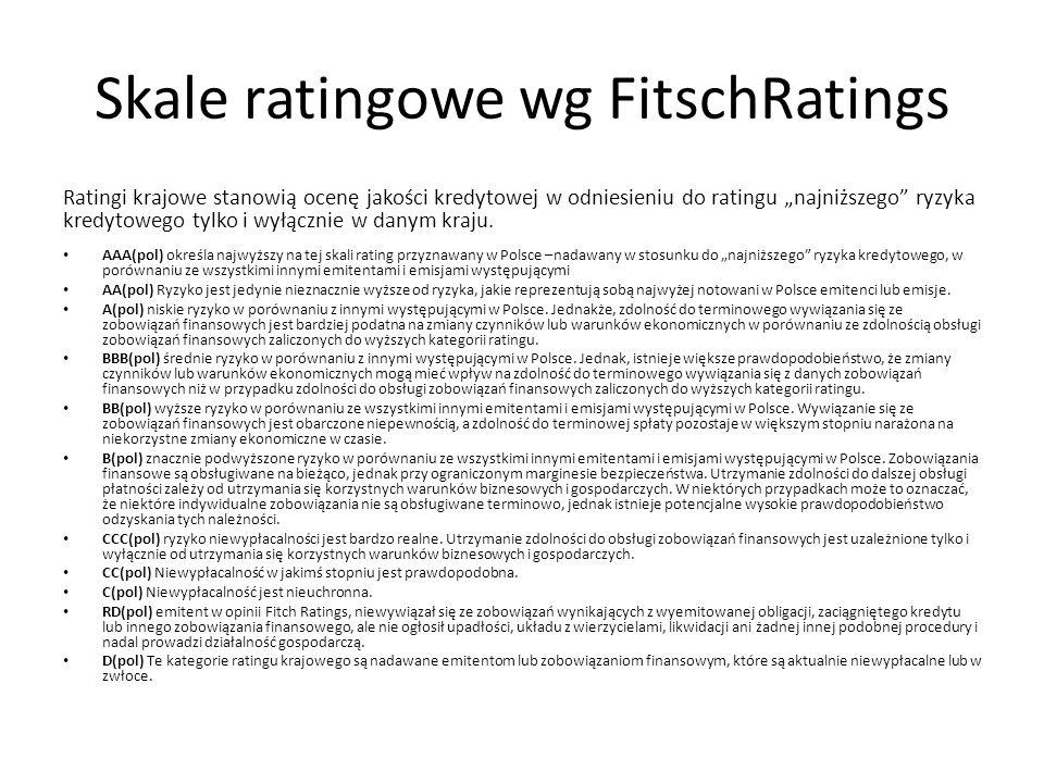 Skale ratingowe wg FitschRatings Ratingi krajowe stanowią ocenę jakości kredytowej w odniesieniu do ratingu najniższego ryzyka kredytowego tylko i wył
