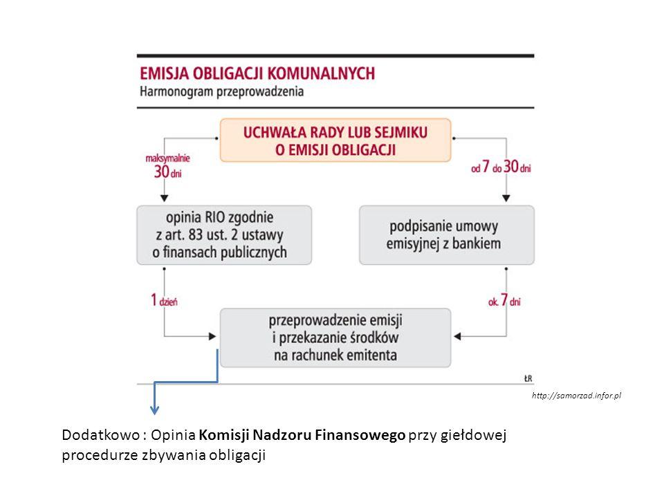 Dodatkowo : Opinia Komisji Nadzoru Finansowego przy giełdowej procedurze zbywania obligacji http://samorzad.infor.pl