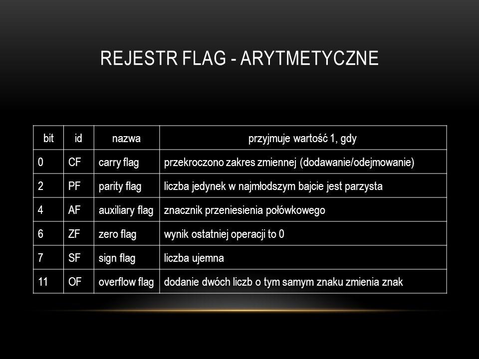 REJESTR FLAG - ARYTMETYCZNE bitidnazwaprzyjmuje wartość 1, gdy 0CFcarry flagprzekroczono zakres zmiennej (dodawanie/odejmowanie) 2PFparity flagliczba