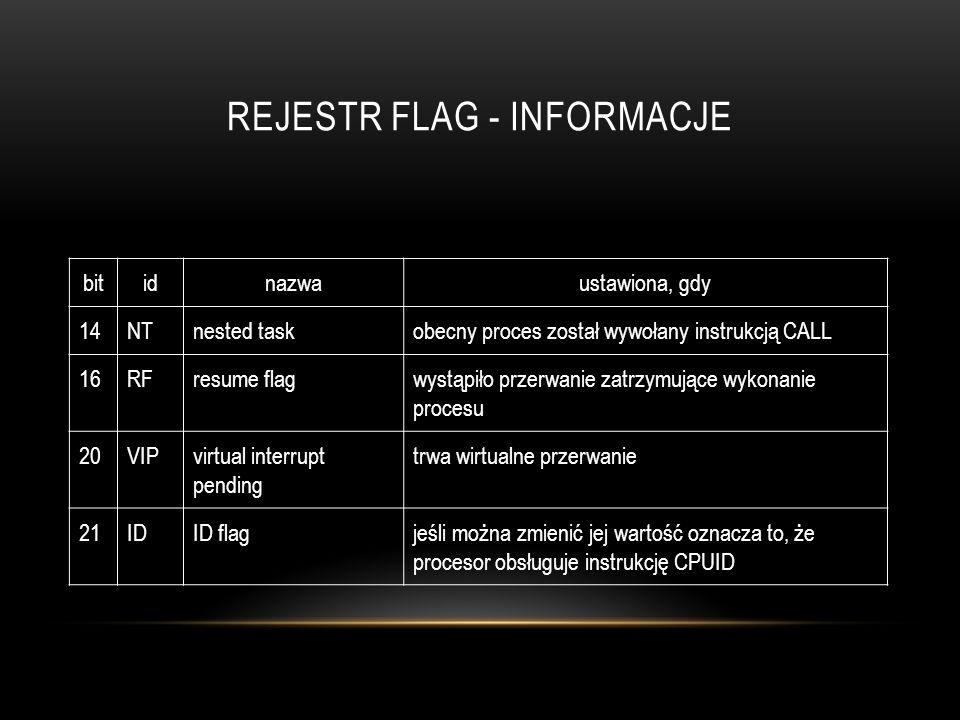 REJESTR FLAG - INFORMACJE bitidnazwaustawiona, gdy 14NTnested taskobecny proces został wywołany instrukcją CALL 16RFresume flagwystąpiło przerwanie za