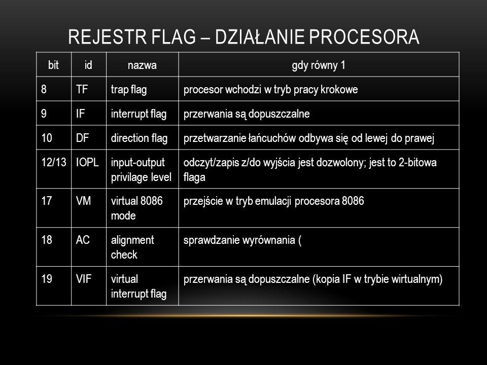REJESTR FLAG – DZIAŁANIE PROCESORA bitidnazwagdy równy 1 8TFtrap flagprocesor wchodzi w tryb pracy krokowe 9IFinterrupt flagprzerwania są dopuszczalne