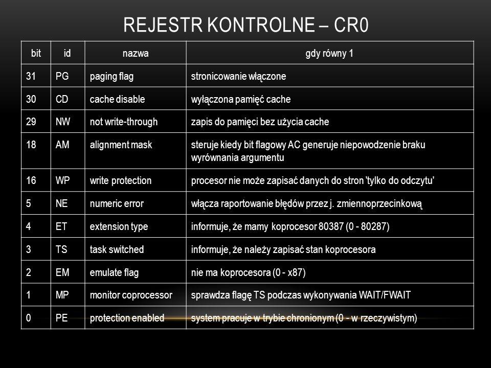REJESTR KONTROLNE – CR0 bitidnazwagdy równy 1 31PGpaging flagstronicowanie włączone 30CDcache disablewyłączona pamięć cache 29NWnot write-throughzapis
