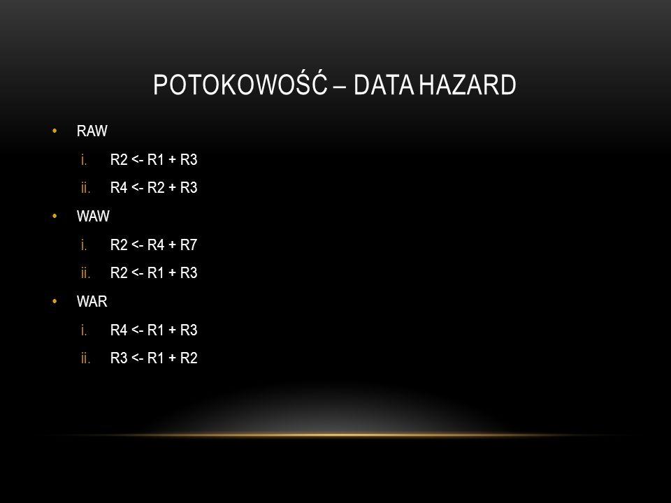 POTOKOWOŚĆ – DATA HAZARD RAW i.R2 <- R1 + R3 ii.R4 <- R2 + R3 WAW i.R2 <- R4 + R7 ii.R2 <- R1 + R3 WAR i.R4 <- R1 + R3 ii.R3 <- R1 + R2