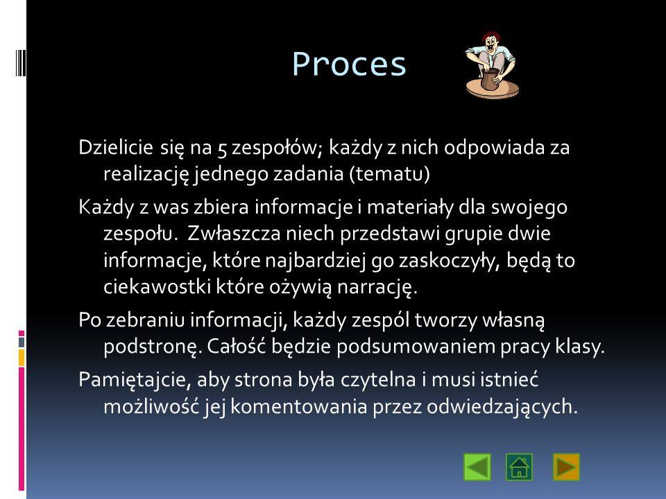 Proces Dzielicie się na 5 zespołów; każdy z nich odpowiada za realizację jednego zadania (tematu) Każdy z was zbiera informacje i materiały dla swojego zespołu.