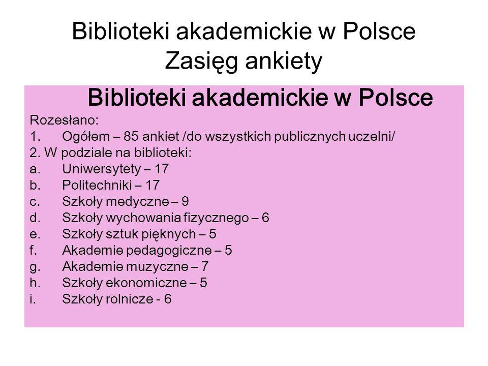 Biblioteki akademickie w Polsce Zasięg ankiety Biblioteki akademickie w Polsce Rozesłano: 1.Ogółem – 85 ankiet /do wszystkich publicznych uczelni/ 2.