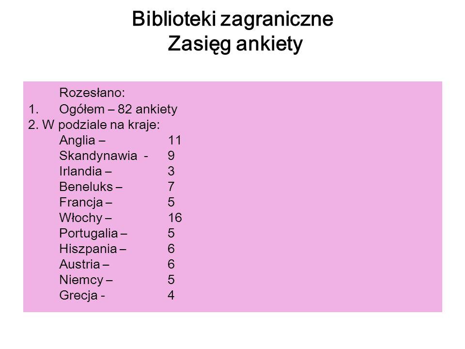 Biblioteki zagraniczne Zasięg ankiety Rozesłano: 1.Ogółem – 82 ankiety 2. W podziale na kraje: Anglia – 11 Skandynawia - 9 Irlandia –3 Beneluks – 7 Fr