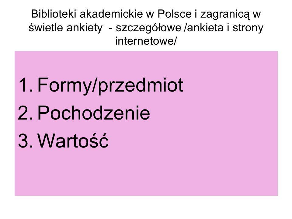 Biblioteki akademickie w Polsce i zagranicą w świetle ankiety - szczegółowe /ankieta i strony internetowe/ 1.Formy/przedmiot 2.Pochodzenie 3.Wartość