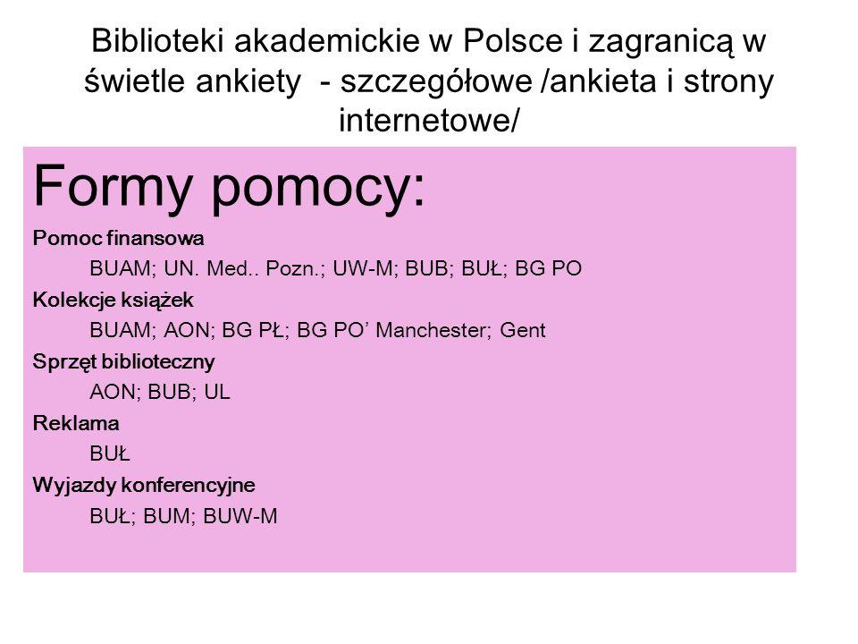 Biblioteki akademickie w Polsce i zagranicą w świetle ankiety - szczegółowe /ankieta i strony internetowe/ Formy pomocy: Pomoc finansowa BUAM; UN. Med