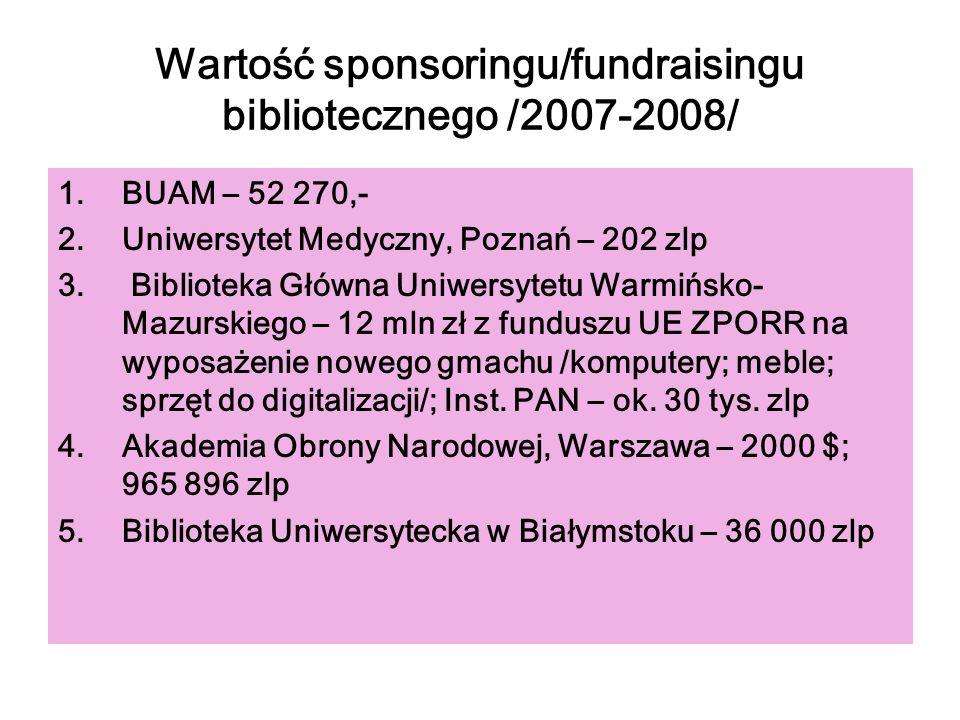 Wartość sponsoringu/fundraisingu bibliotecznego /2007-2008/ 1.BUAM – 52 270,- 2.Uniwersytet Medyczny, Poznań – 202 zlp 3. Biblioteka Główna Uniwersyte
