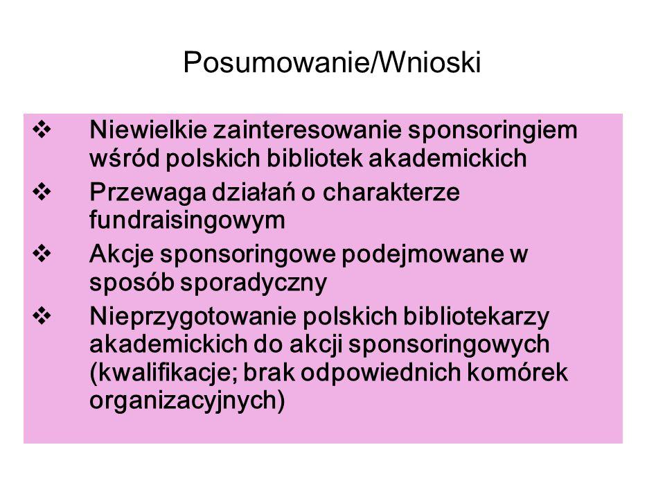 Posumowanie/Wnioski Niewielkie zainteresowanie sponsoringiem wśród polskich bibliotek akademickich Przewaga działań o charakterze fundraisingowym Akcj