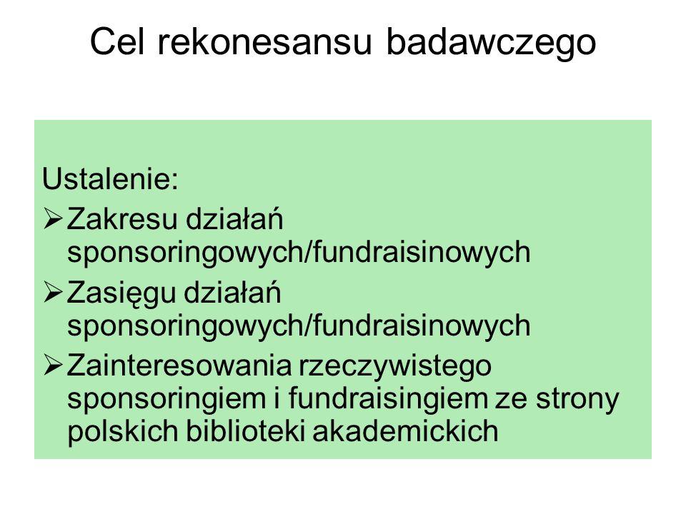 Cel rekonesansu badawczego Ustalenie: Zakresu działań sponsoringowych/fundraisinowych Zasięgu działań sponsoringowych/fundraisinowych Zainteresowania