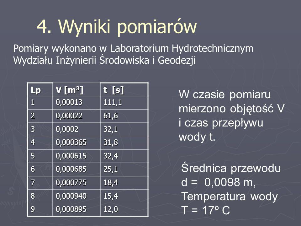 4. Wyniki pomiarów Pomiary wykonano w Laboratorium Hydrotechnicznym Wydziału Inżynierii Środowiska i Geodezji Lp V [m 3 ] t [s] 10,00013111,1 20,00022