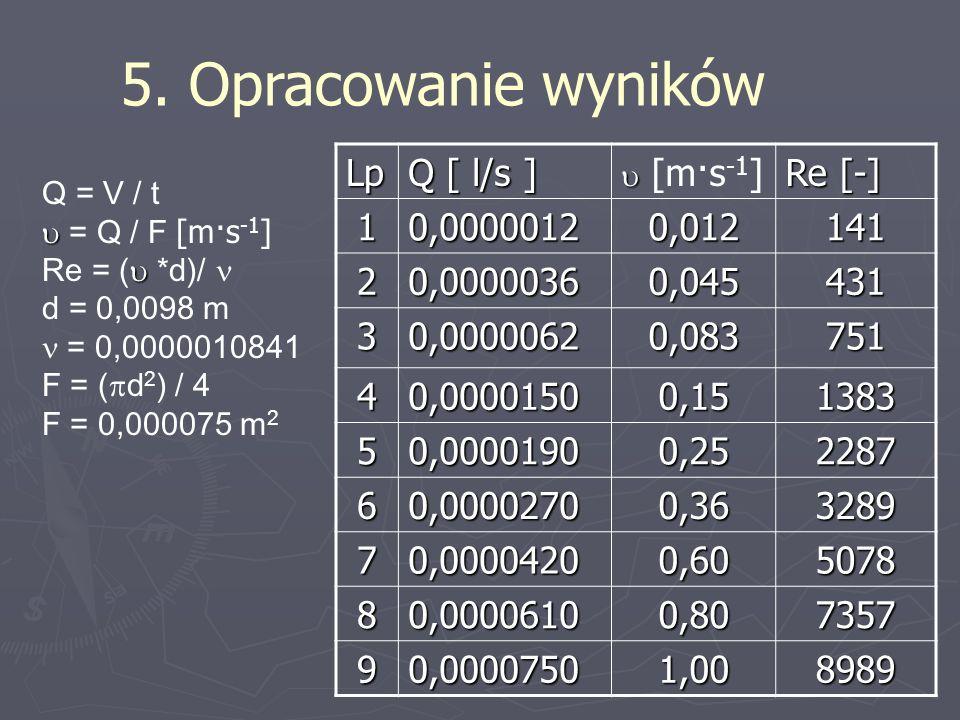 5. Opracowanie wyników Q = V / t = Q / F [m·s -1 ] Re = ( *d)/ d = 0,0098 m = 0,0000010841 F = ( d 2 ) / 4 F = 0,000075 m 2 Lp Q [ l/s ] [m·s -1 ] Re