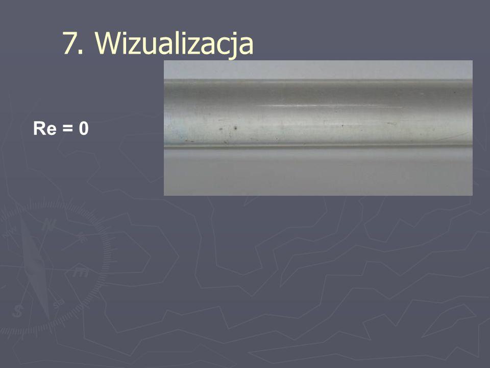 7. Wizualizacja Re = 0