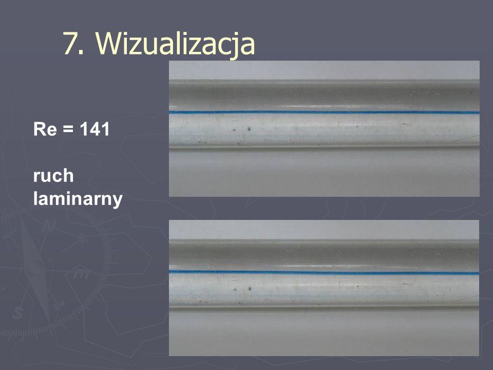 Re = 141 ruch laminarny 7. Wizualizacja