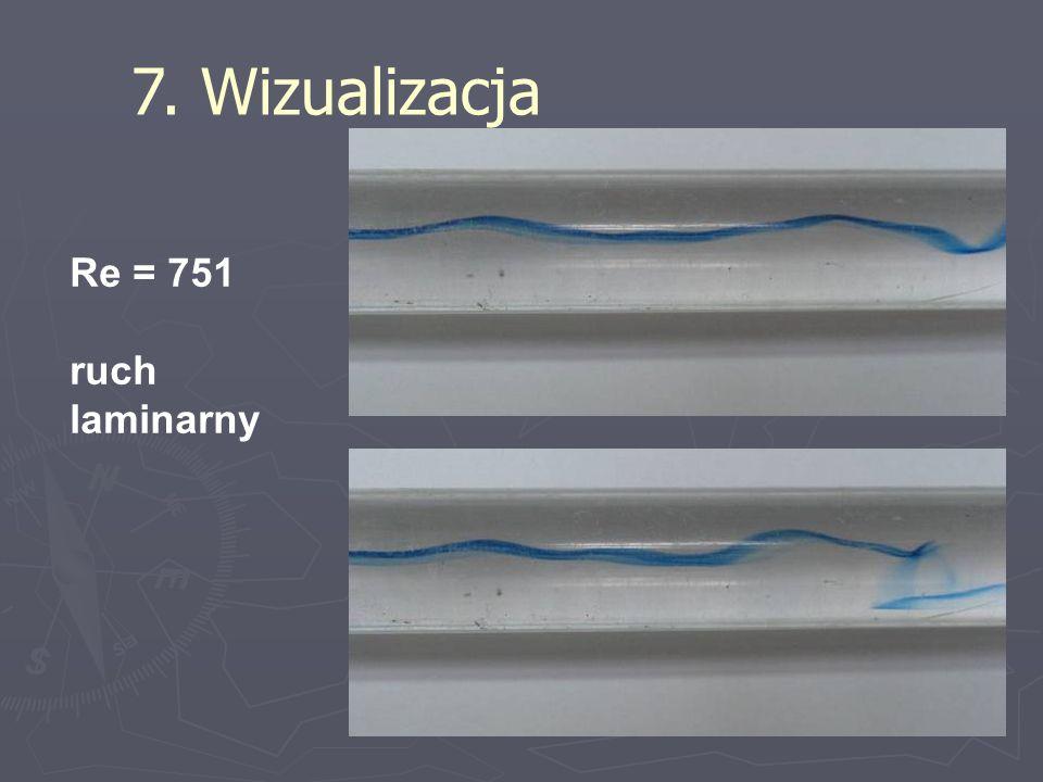 7. Wizualizacja Re = 751 ruch laminarny