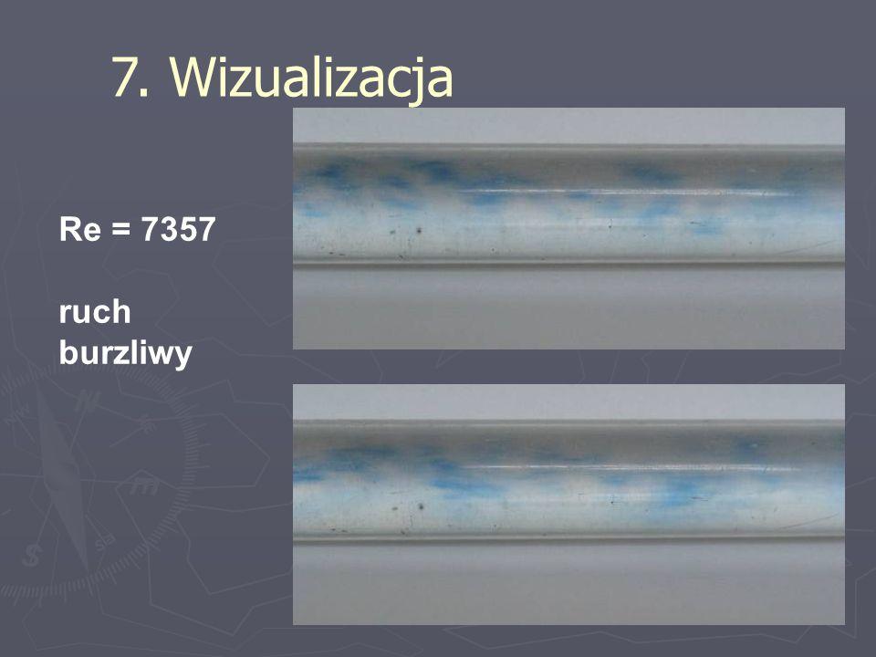 7. Wizualizacja Re = 7357 ruch burzliwy