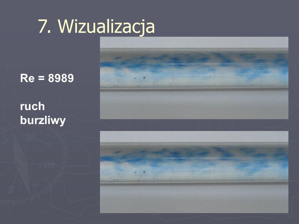 7. Wizualizacja Re = 8989 ruch burzliwy