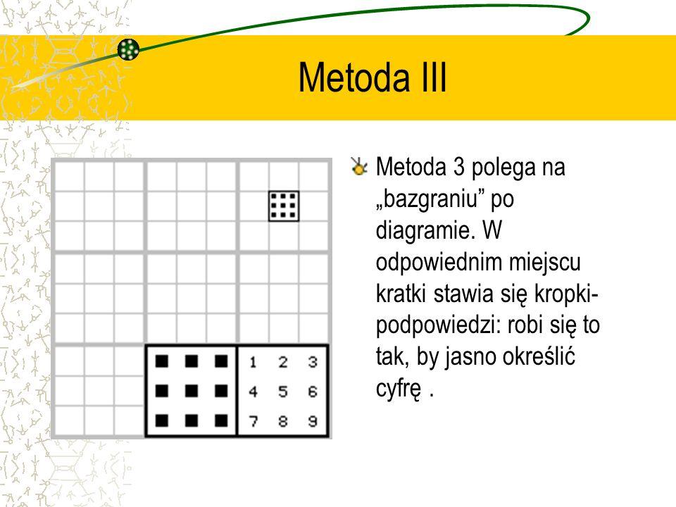 Metoda II Metoda 2 polega na dopełnianiu rzędu, kolumny lub kwadratu 3x3 cyframi od 1 do 9.