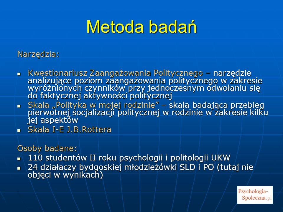 Metoda badań Narzędzia: Kwestionariusz Zaangażowania Politycznego – narzędzie analizujące poziom zaangażowania politycznego w zakresie wyróżnionych cz
