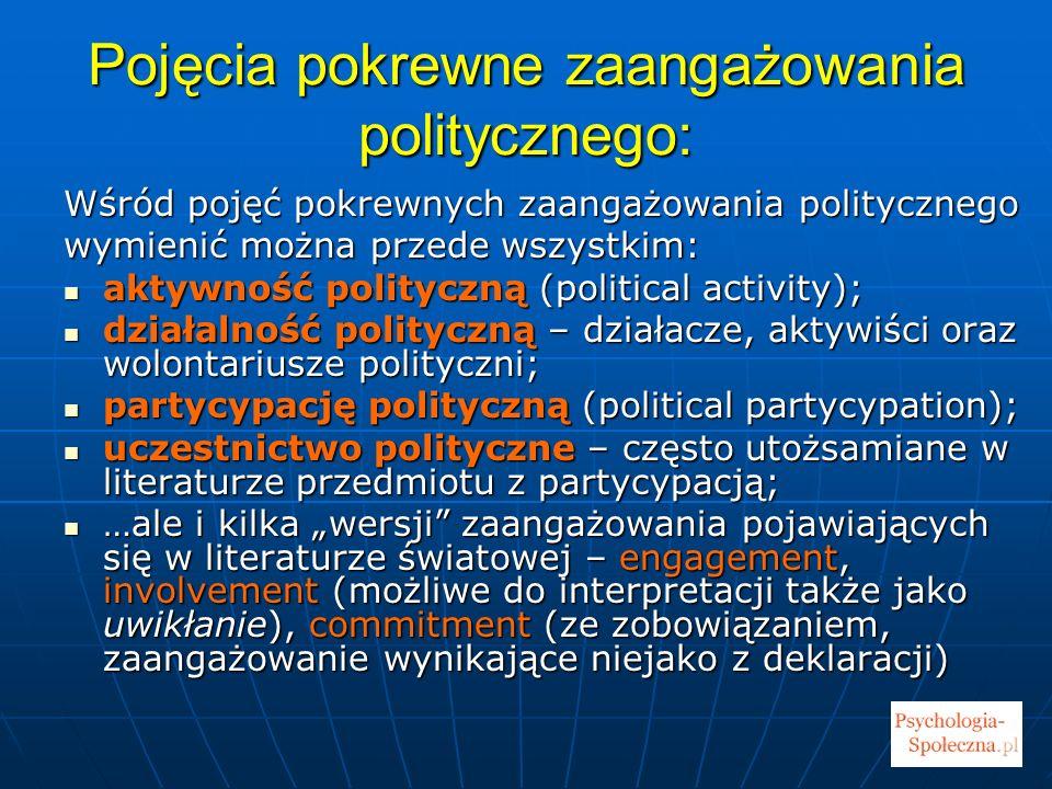 Pojęcia pokrewne zaangażowania politycznego: Wśród pojęć pokrewnych zaangażowania politycznego wymienić można przede wszystkim: aktywność polityczną (