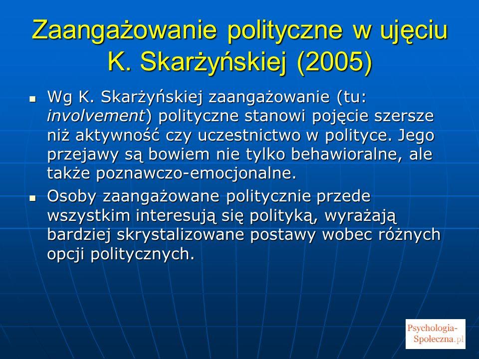 Zaangażowanie polityczne w ujęciu K. Skarżyńskiej (2005) Wg K. Skarżyńskiej zaangażowanie (tu: involvement) polityczne stanowi pojęcie szersze niż akt
