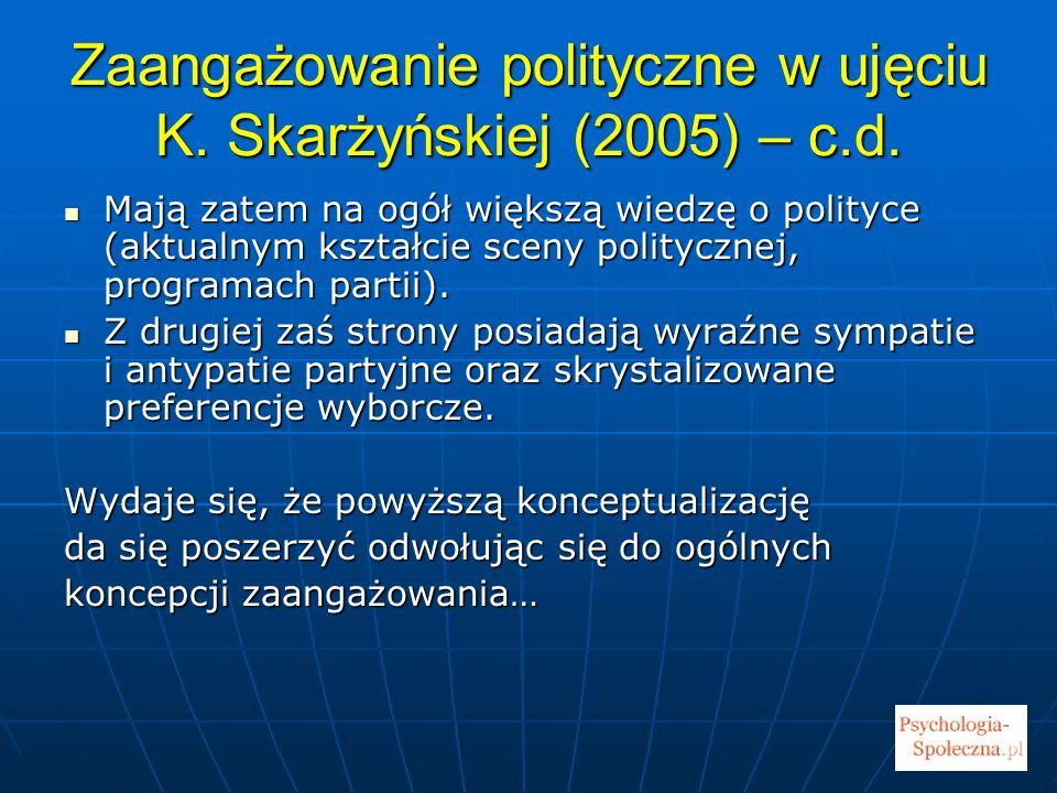 Zaangażowanie polityczne w ujęciu K. Skarżyńskiej (2005) – c.d. Mają zatem na ogół większą wiedzę o polityce (aktualnym kształcie sceny politycznej, p