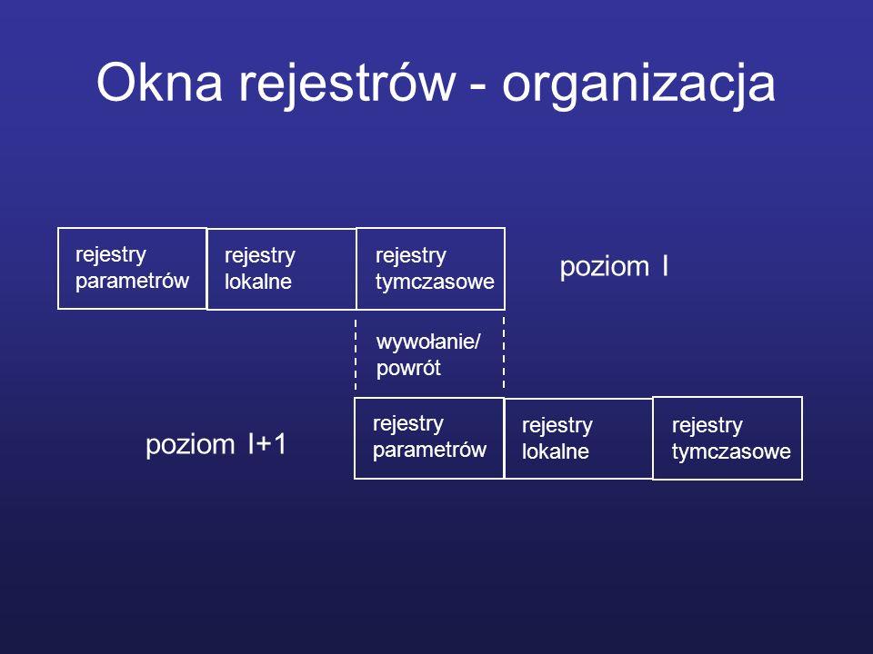 Okna rejestrów - organizacja rejestry parametrów rejestry lokalne rejestry tymczasowe rejestry parametrów rejestry lokalne rejestry tymczasowe poziom I poziom I+1 wywołanie/ powrót