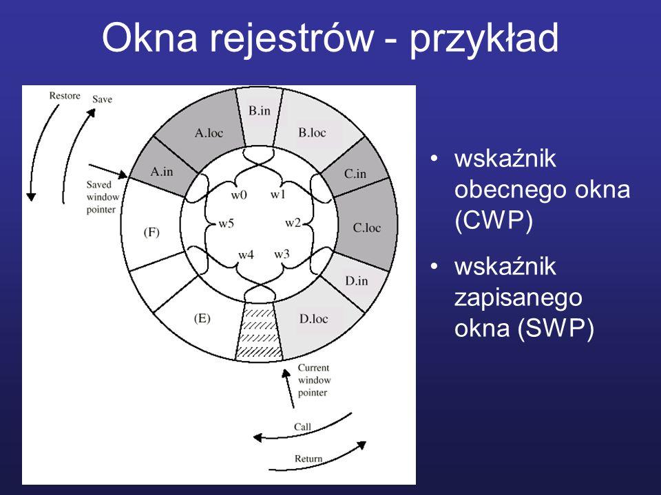 Okna rejestrów - przykład wskaźnik obecnego okna (CWP) wskaźnik zapisanego okna (SWP)