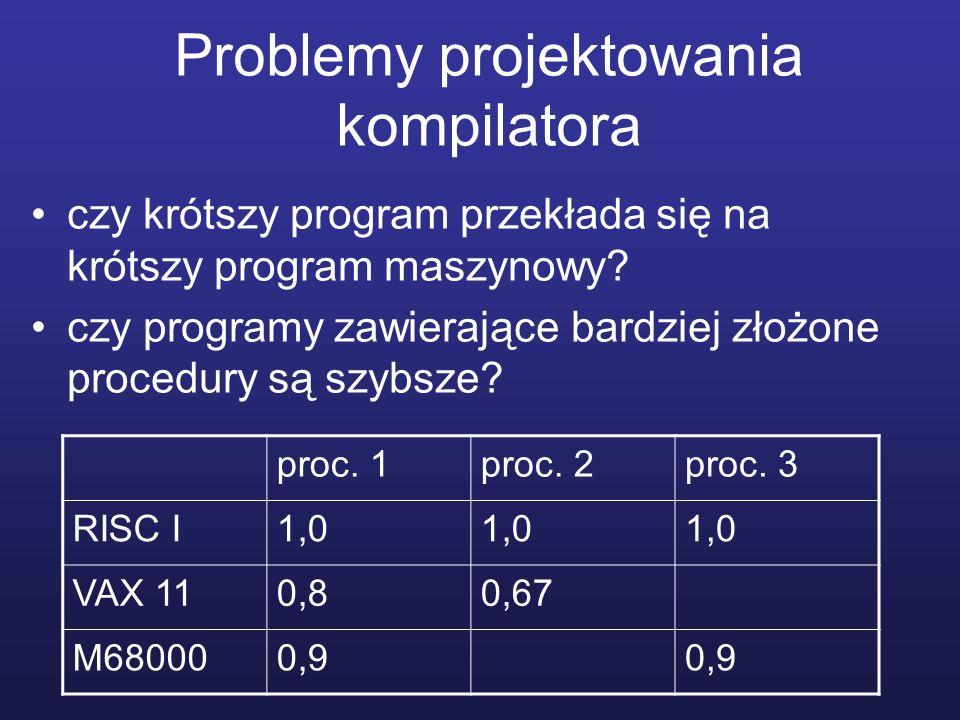 Problemy projektowania kompilatora czy krótszy program przekłada się na krótszy program maszynowy.