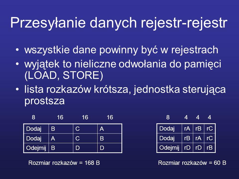 Przesyłanie danych rejestr-rejestr wszystkie dane powinny być w rejestrach wyjątek to nieliczne odwołania do pamięci (LOAD, STORE) lista rozkazów krótsza, jednostka sterująca prostsza DodajBCA ACB OdejmijBDD 8 16 16 16 DodajrArBrC DodajrBrArC OdejmijrD rB 8 4 4 4 Rozmiar rozkazów = 168 B Rozmiar rozkazów = 60 B