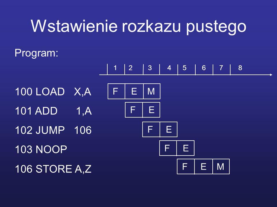 Wstawienie rozkazu pustego Program: 100 LOAD X,A 101 ADD 1,A 102 JUMP 106 103 NOOP 106 STORE A,Z F E M F E F E M 1 2 3 4 5 6 7 8 F E