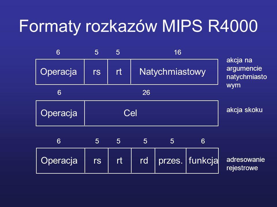 Formaty rozkazów MIPS R4000 Operacja rs rt Natychmiastowy OperacjaCel 6 5 5 16 6 26 Operacja rs rt rd przes.
