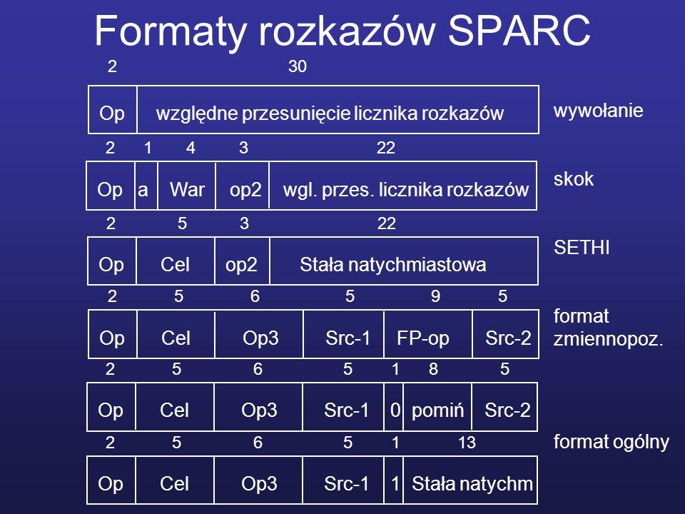 Formaty rozkazów SPARC Op względne przesunięcie licznika rozkazów 2 30 Op a War op2 wgl.