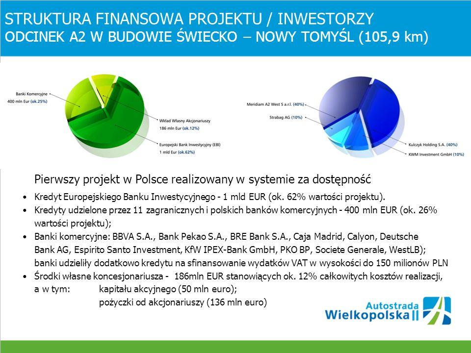 PROGRAM OCHRONY ŚRODOWISKA EPP –ENVIRONMENTAL PROTECTION PROGRAMME Celem wypełniania zadań wyznaczonych przez ESAP(Environmental And Social Action Plan) Opracowano: Autostrada A-2 Świecko-Nowy Tomyśl (km 3+375 – 107+900) PROGRAM MONITORINGU OCHRONY ŚRODOWISKA Kontrole środowiskowe: