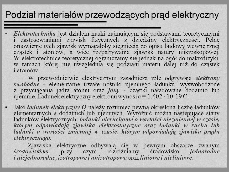 Podział materiałów przewodzących prąd elektryczny Elektrotechnika jest działem nauki zajmującym się podstawami teoretycznymi i zastosowaniami zjawisk