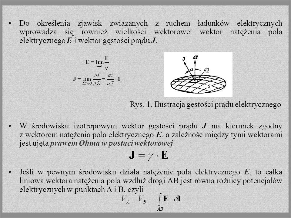 Do określenia zjawisk związanych z ruchem ładunków elektrycznych wprowadza się również wielkości wektorowe: wektor natężenia pola elektrycznego E i we