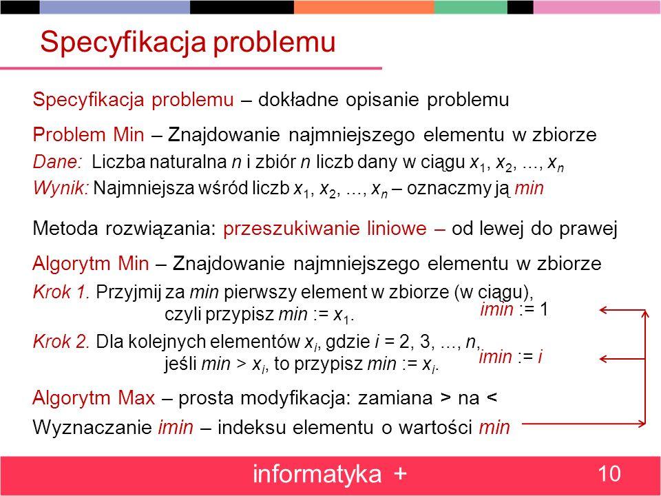 Specyfikacja problemu Specyfikacja problemu – dokładne opisanie problemu Problem Min – Znajdowanie najmniejszego elementu w zbiorze Dane: Liczba natur
