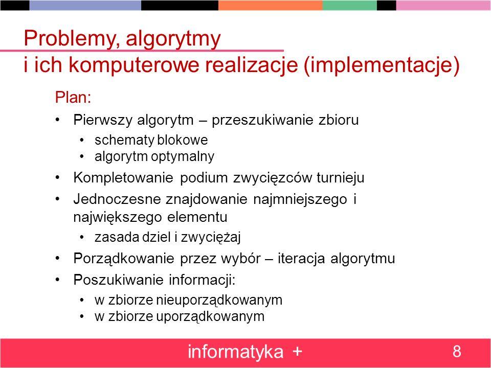 Problemy, algorytmy i ich komputerowe realizacje (implementacje) Plan: Pierwszy algorytm – przeszukiwanie zbioru schematy blokowe algorytm optymalny K
