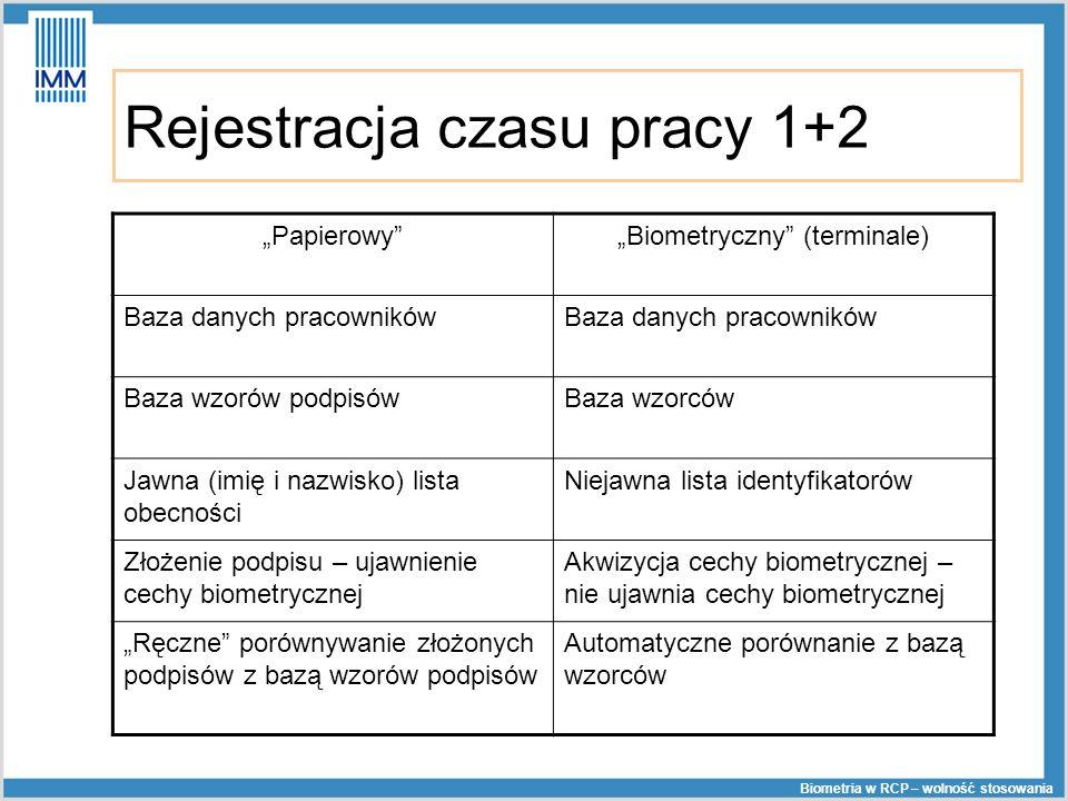 Rejestracja czasu pracy 4 Biometria w RCP – wolność stosowania [..] zgodnie z art.