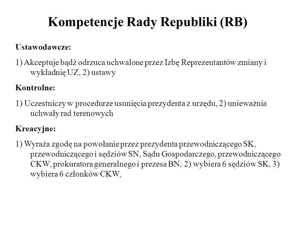 Kompetencje Rady Republiki (RB) Ustawodawcze: 1) Akceptuje bądź odrzuca uchwalone przez Izbę Reprezentantów zmiany i wykładnię UZ, 2) ustawy Kontrolne