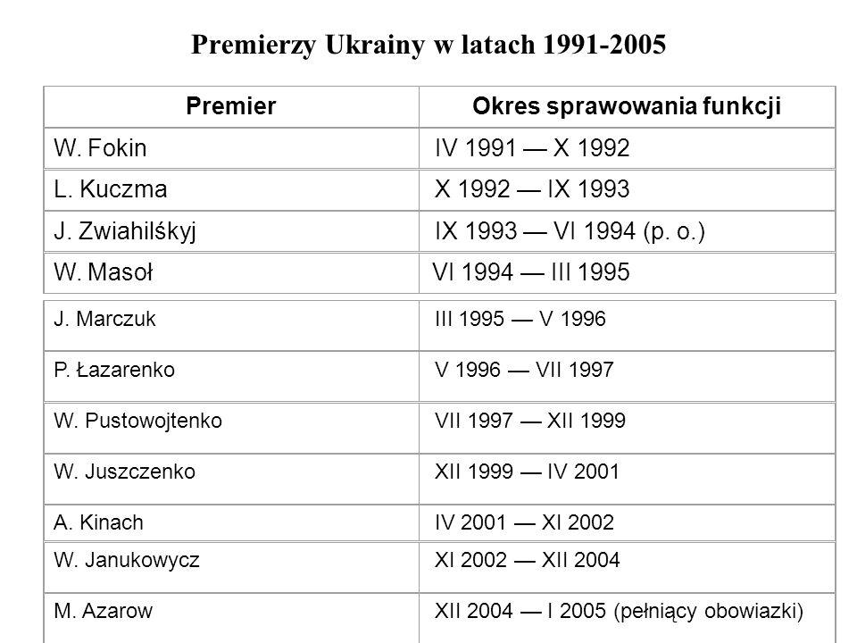 Premierzy Ukrainy w latach 1991-2005 PremierOkres sprawowania funkcji W. Fokin IV 1991 X 1992 L. Kuczma X 1992 IX 1993 J. Zwiahilśkyj IX 1993 VI 1994