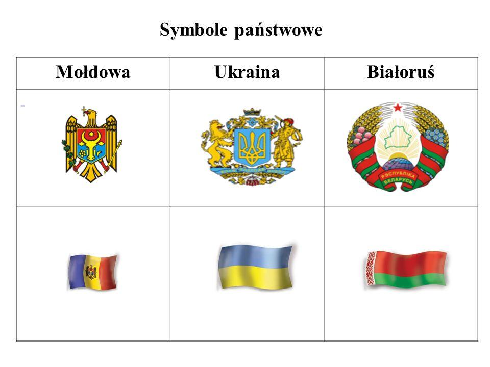 Władza wykonawcza w państwach Europy Wschodniej Państwo Prezydent KadencjaPremier Powołanie i odpowiedzialność rządu Mołdo- wa Głowa państwa / od 2000 r.