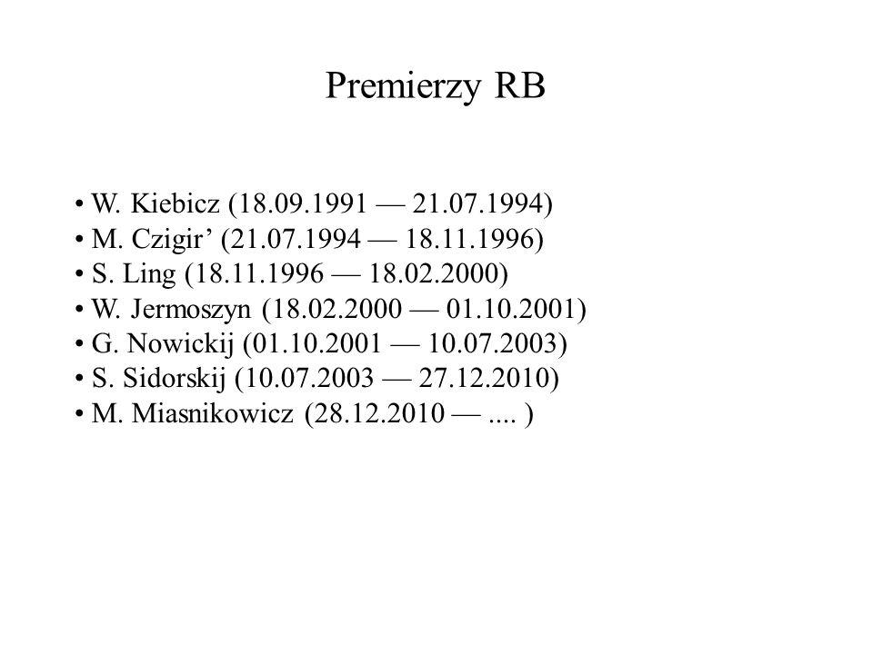 Premierzy RB W. Kiebicz (18.09.1991 21.07.1994) M. Czigir (21.07.1994 18.11.1996) S. Ling (18.11.1996 18.02.2000) W. Jermoszyn (18.02.2000 01.10.2001)