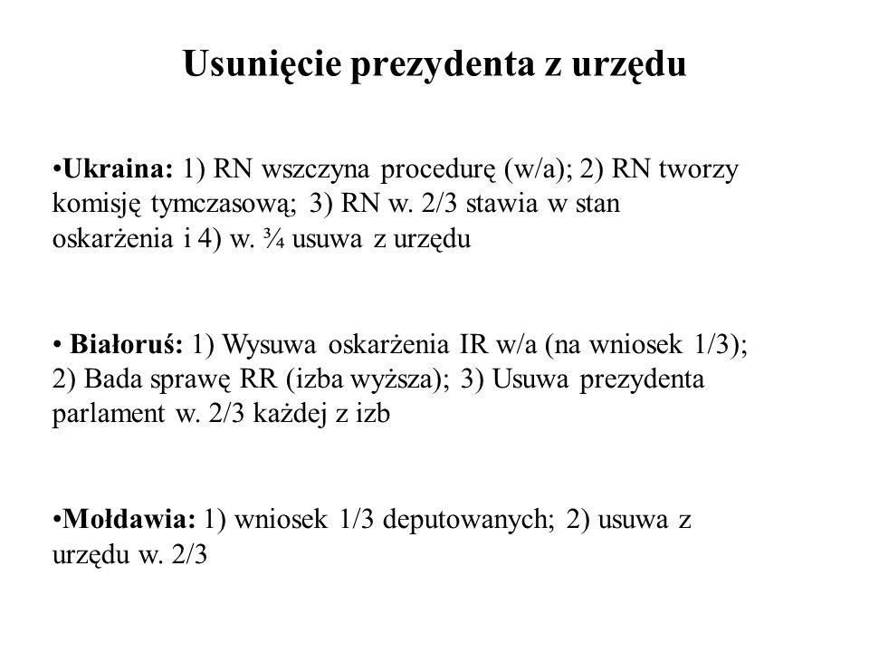 Usunięcie prezydenta z urzędu Ukraina: 1) RN wszczyna procedurę (w/a); 2) RN tworzy komisję tymczasową; 3) RN w. 2/3 stawia w stan oskarżenia i 4) w.