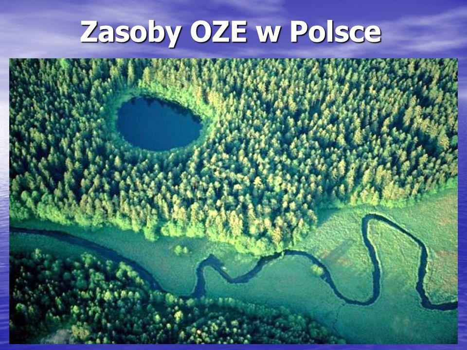 Zasoby OZE w Polsce
